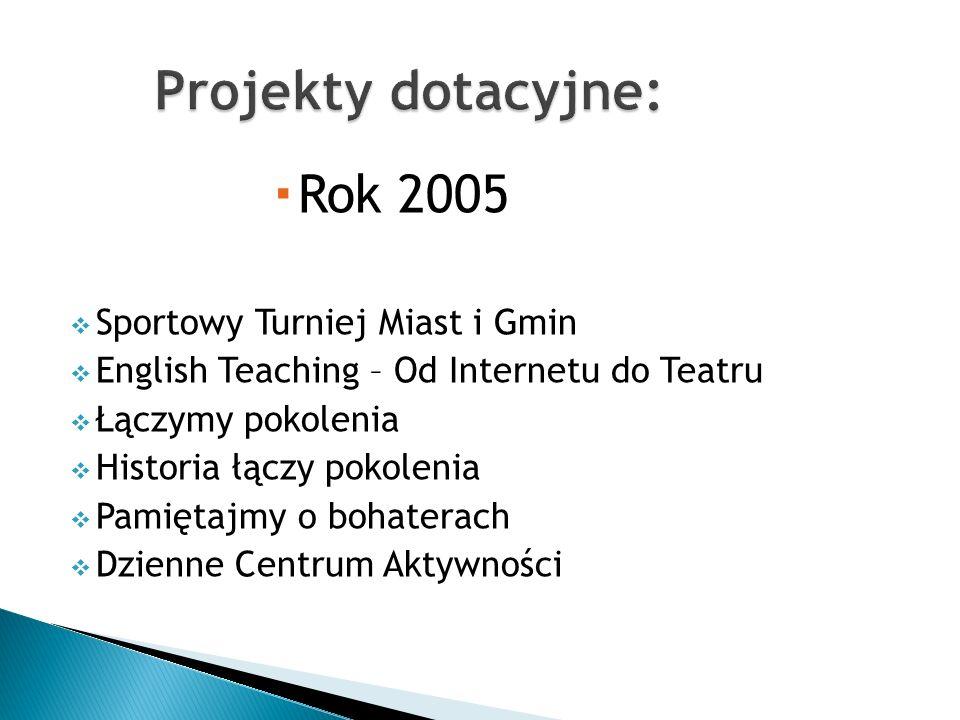 Projekty dotacyjne: Rok 2005 Sportowy Turniej Miast i Gmin