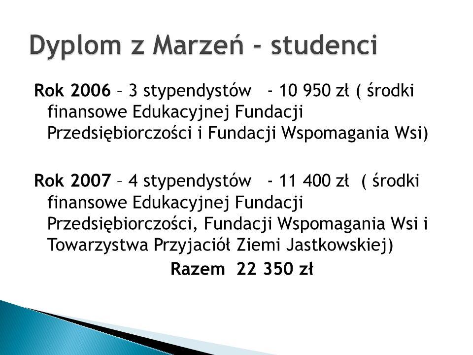Dyplom z Marzeń - studenci