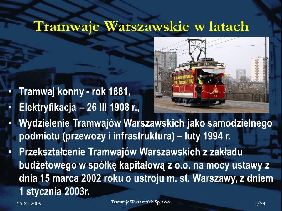 Tramwaje Warszawskie w latach