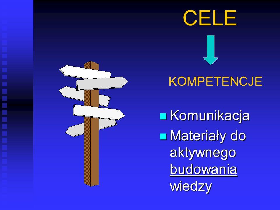 CELE KOMPETENCJE Komunikacja Materiały do aktywnego budowania wiedzy