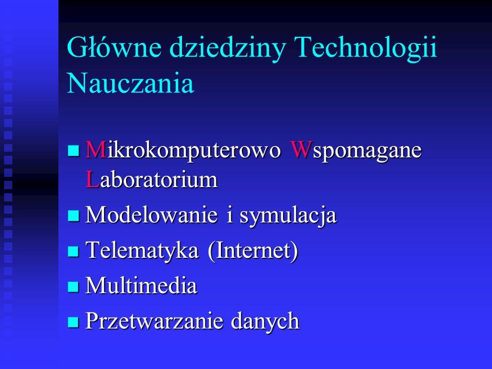 Główne dziedziny Technologii Nauczania