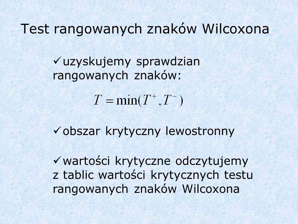 Test rangowanych znaków Wilcoxona
