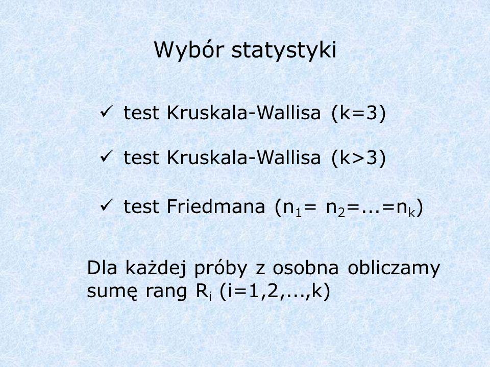 Wybór statystyki test Kruskala-Wallisa (k=3)