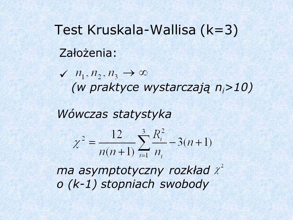 Test Kruskala-Wallisa (k=3)