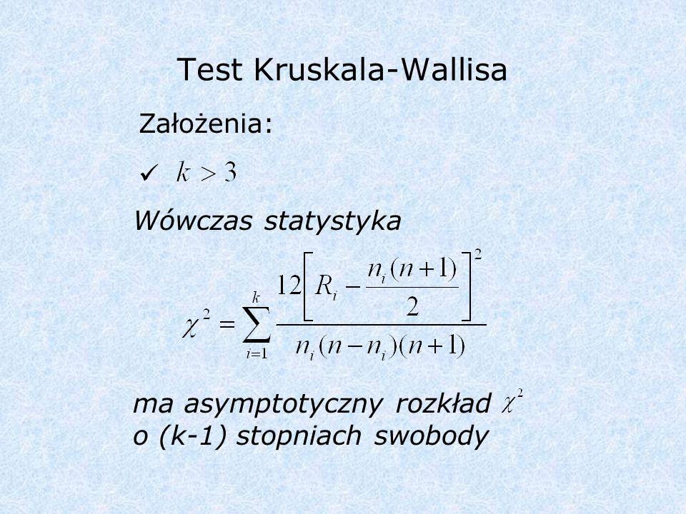 Test Kruskala-Wallisa
