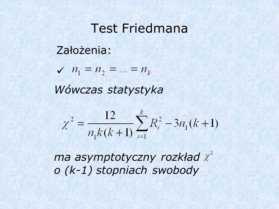Test Friedmana Założenia: Wówczas statystyka