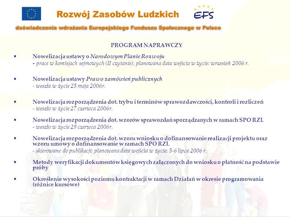 PROGRAM NAPRAWCZY Nowelizacja ustawy o Narodowym Planie Rozwoju.