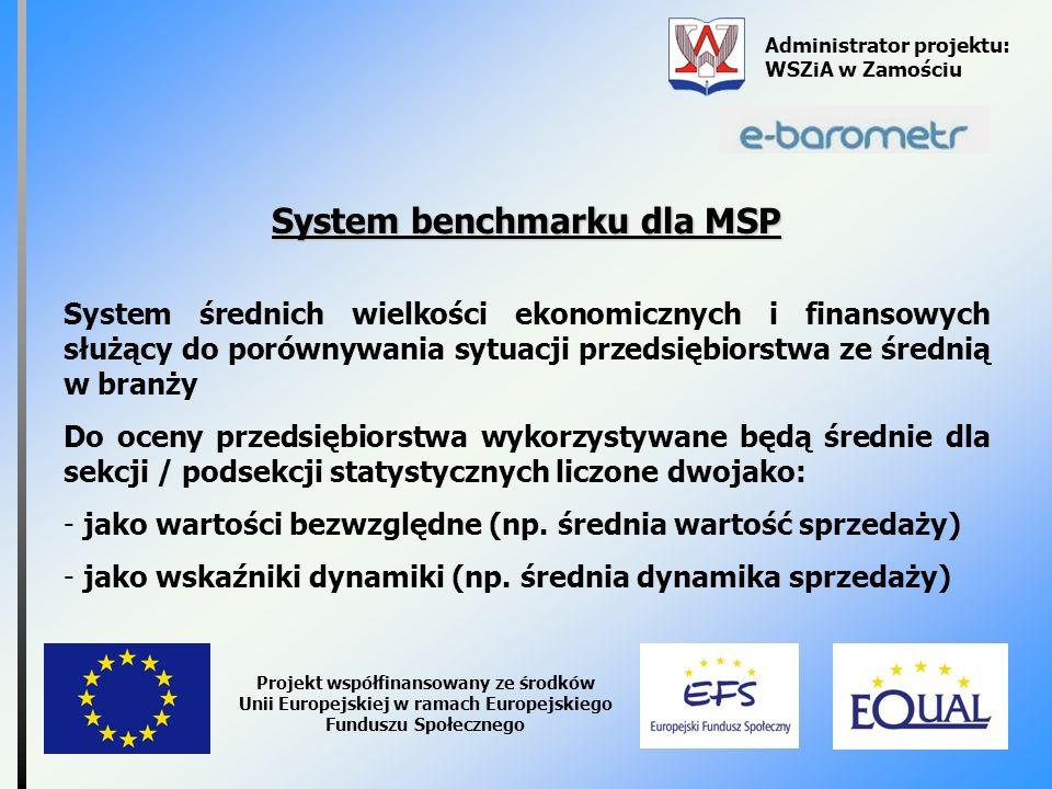 System benchmarku dla MSP