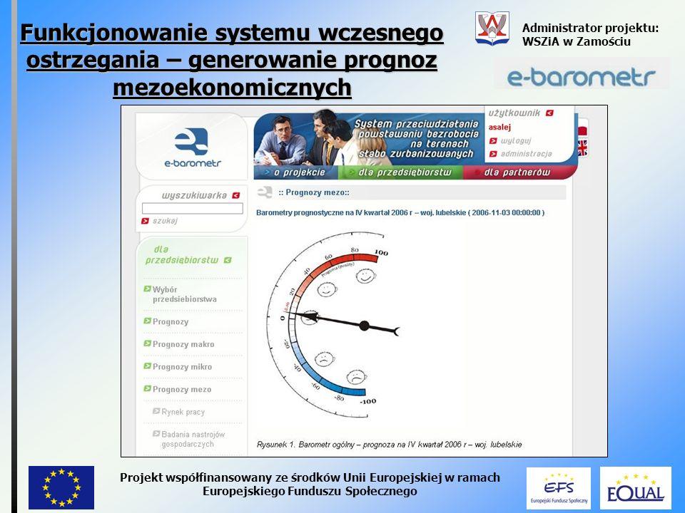 Funkcjonowanie systemu wczesnego ostrzegania – generowanie prognoz mezoekonomicznych