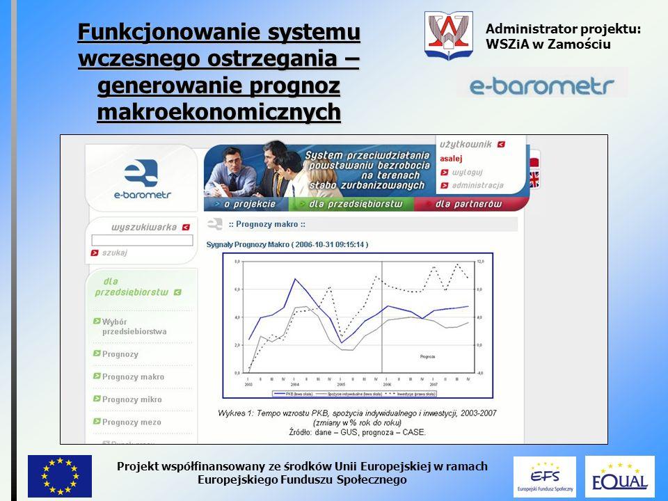 Funkcjonowanie systemu wczesnego ostrzegania – generowanie prognoz makroekonomicznych