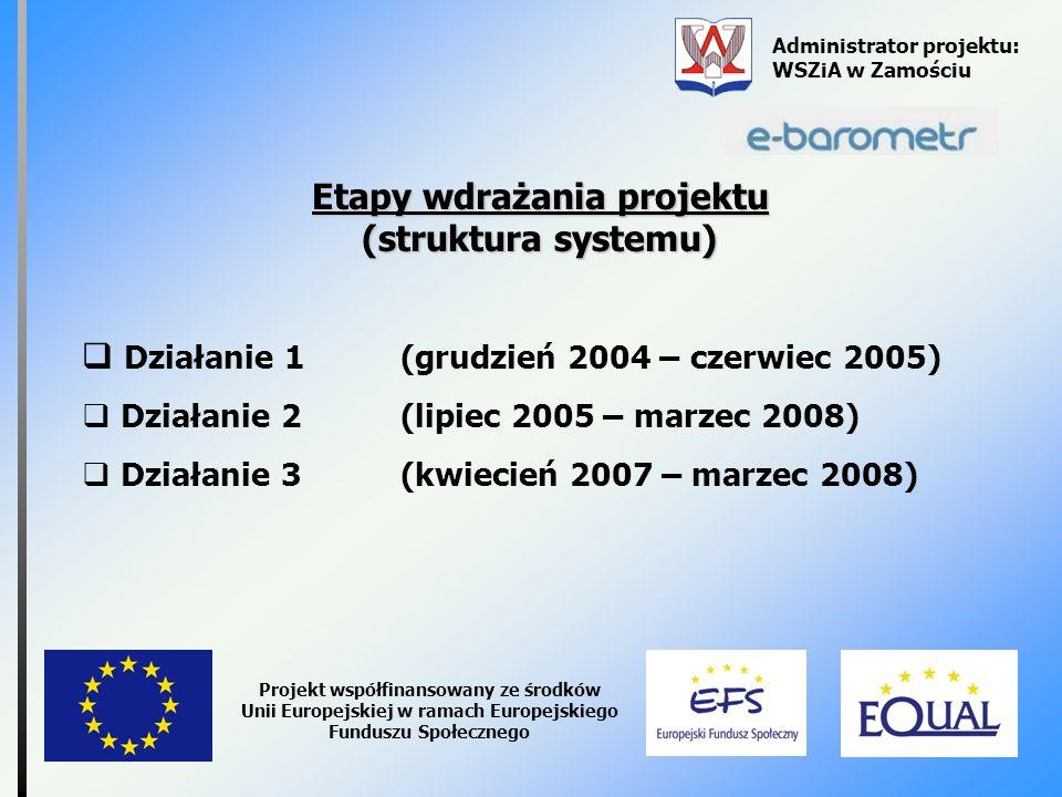 Etapy wdrażania projektu (struktura systemu)