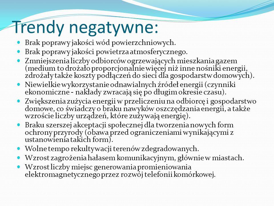 Trendy negatywne: Brak poprawy jakości wód powierzchniowych.