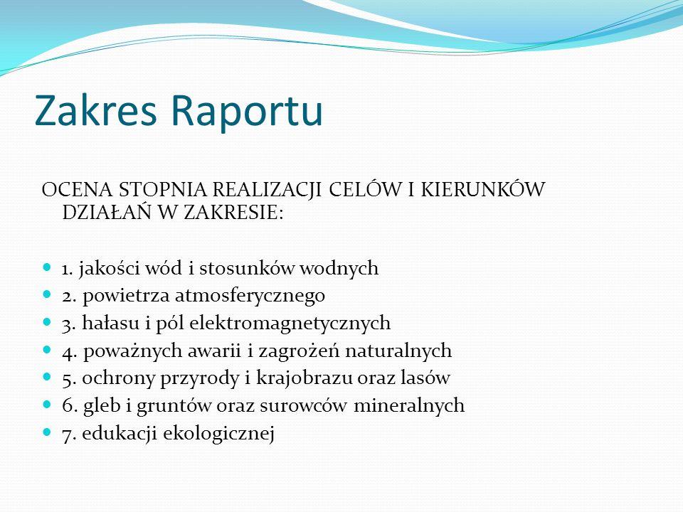 Zakres Raportu OCENA STOPNIA REALIZACJI CELÓW I KIERUNKÓW DZIAŁAŃ W ZAKRESIE: 1. jakości wód i stosunków wodnych.