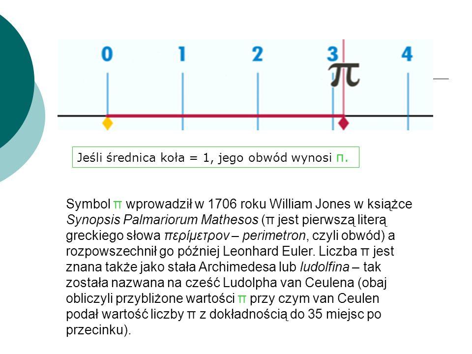 Jeśli średnica koła = 1, jego obwód wynosi π.