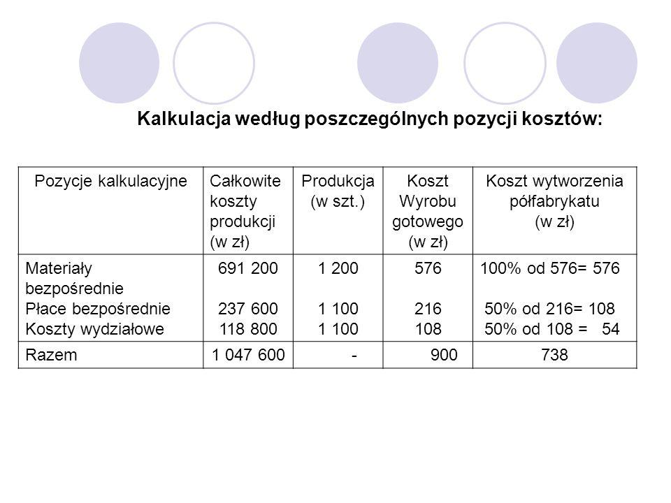 Koszt wytworzenia półfabrykatu