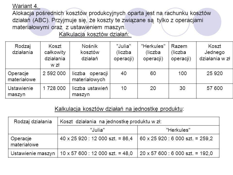 Kalkulacja kosztów działań: