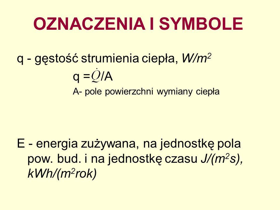 OZNACZENIA I SYMBOLE q - gęstość strumienia ciepła, W/m2 q = /A