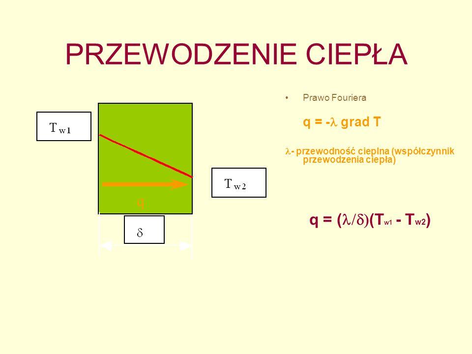 q = (l/d)(Tw1 - Tw2) PRZEWODZENIE CIEPŁA q Prawo Fouriera