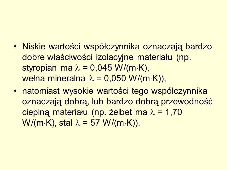 Niskie wartości współczynnika oznaczają bardzo dobre właściwości izolacyjne materiału (np. styropian ma  = 0,045 W/(mK), wełna mineralna  = 0,050 W/(mK)),
