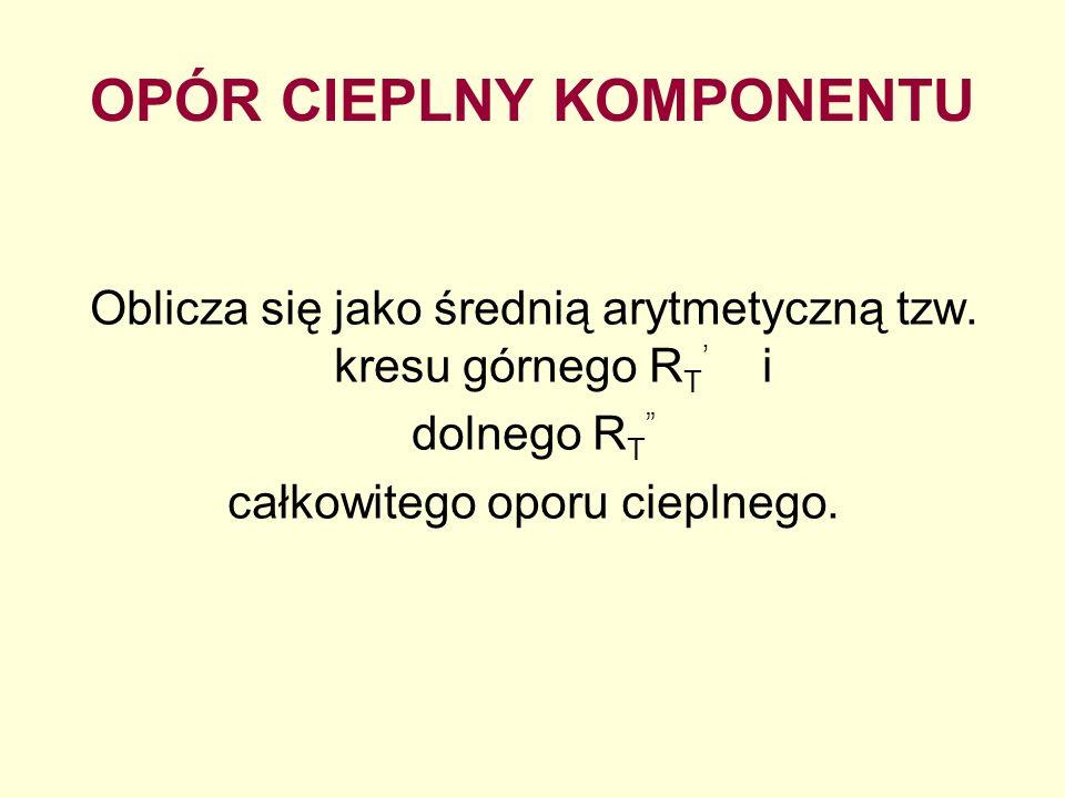 OPÓR CIEPLNY KOMPONENTU