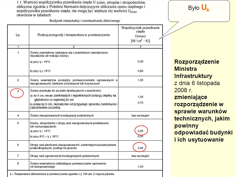 Było Uk Rozporządzenie. Ministra Infrastruktury. z dnia 6 listopada 2008 r.