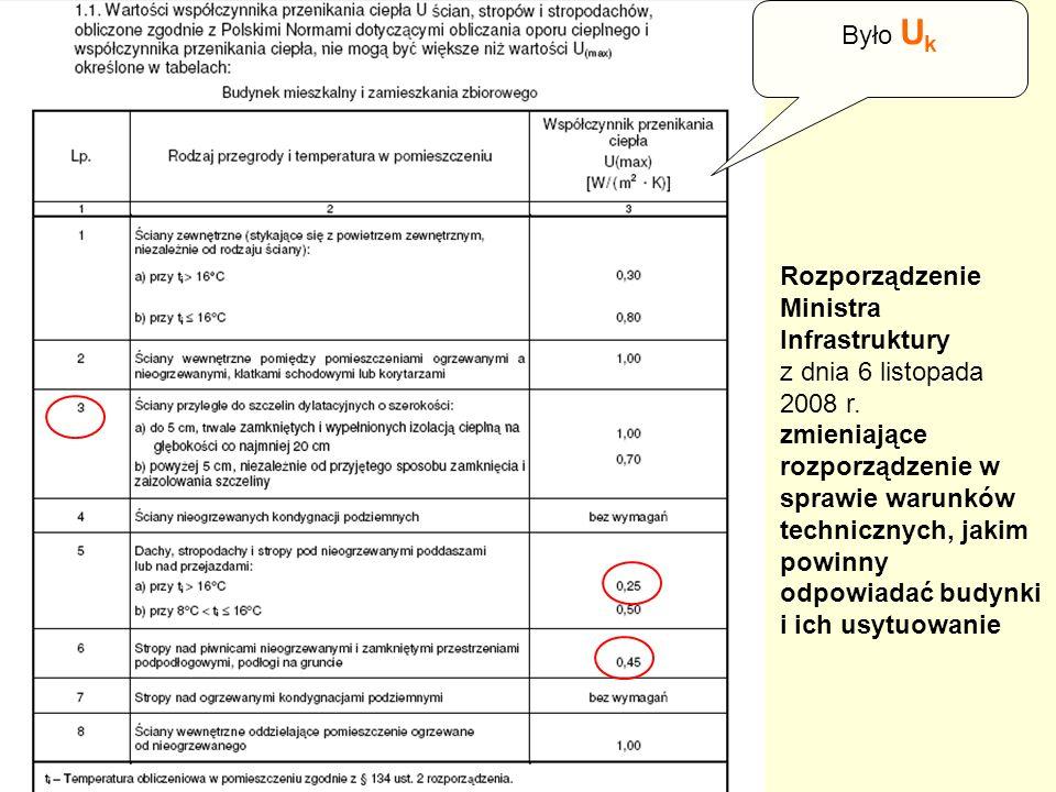 Było UkRozporządzenie. Ministra Infrastruktury. z dnia 6 listopada 2008 r. zmieniające rozporządzenie w sprawie warunków technicznych, jakim powinny.