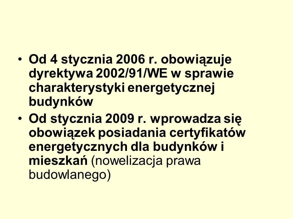 Od 4 stycznia 2006 r. obowiązuje dyrektywa 2002/91/WE w sprawie charakterystyki energetycznej budynków