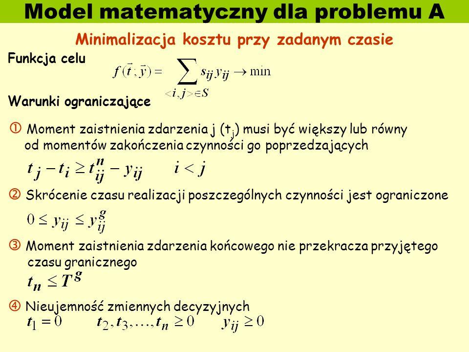 Model matematyczny dla problemu A