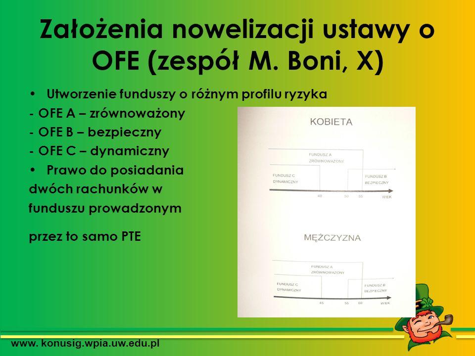 Założenia nowelizacji ustawy o OFE (zespół M. Boni, X)