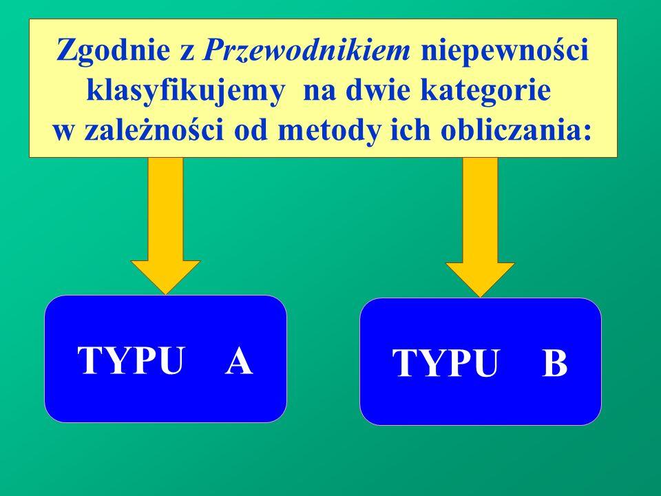 TYPU A TYPU B Zgodnie z Przewodnikiem niepewności
