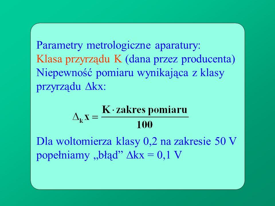 Parametry metrologiczne aparatury: