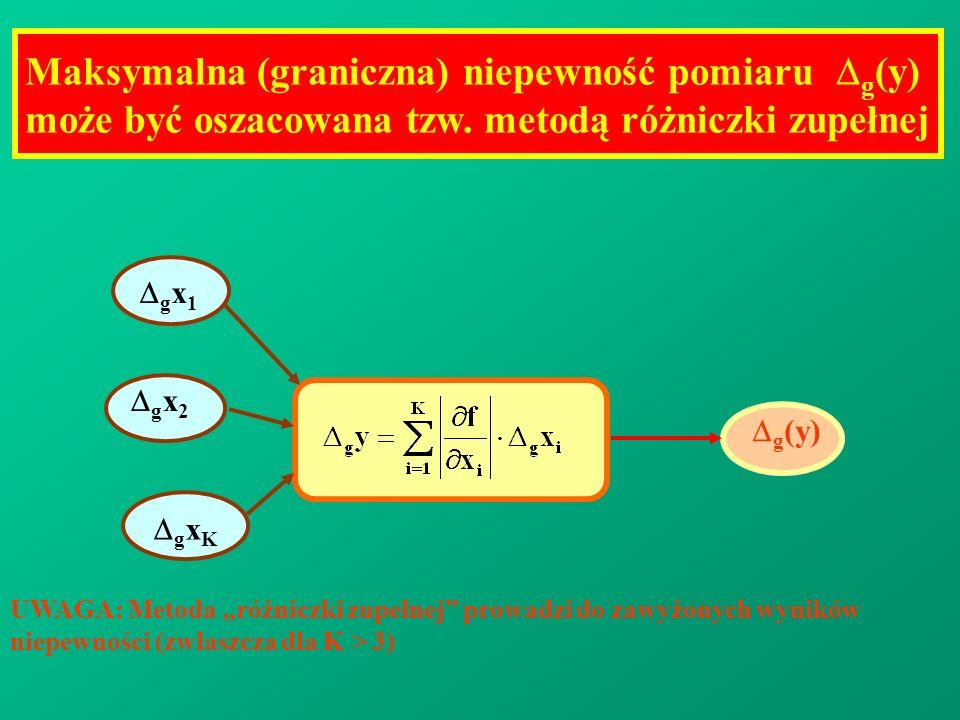 Maksymalna (graniczna) niepewność pomiaru g(y)