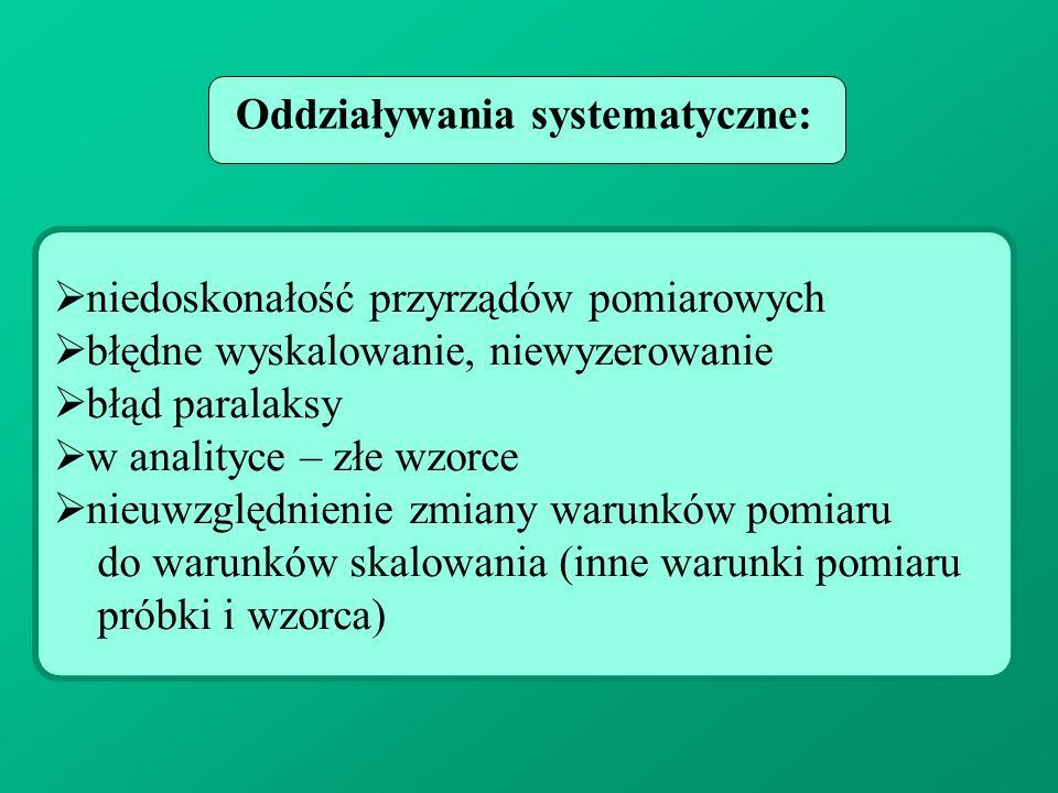Oddziaływania systematyczne:
