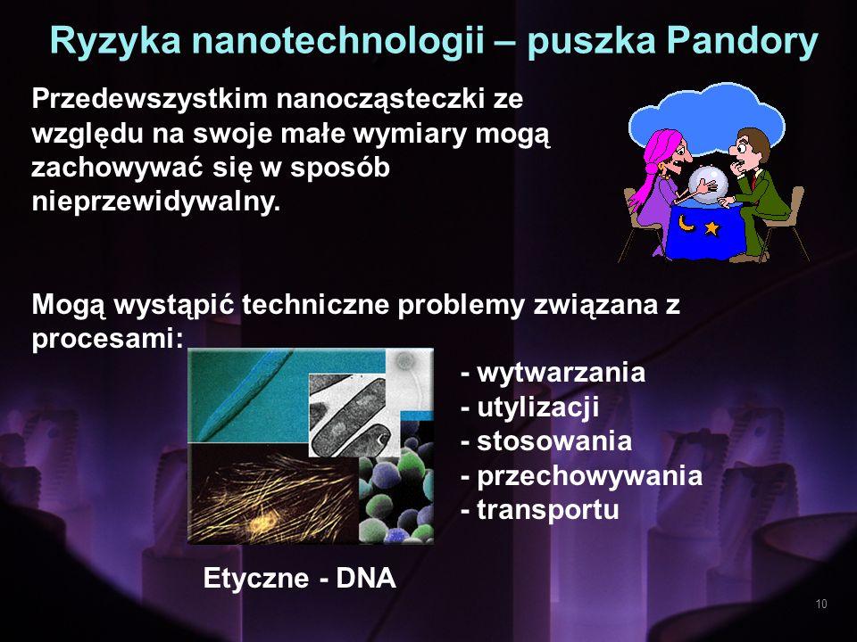 Ryzyka nanotechnologii – puszka Pandory