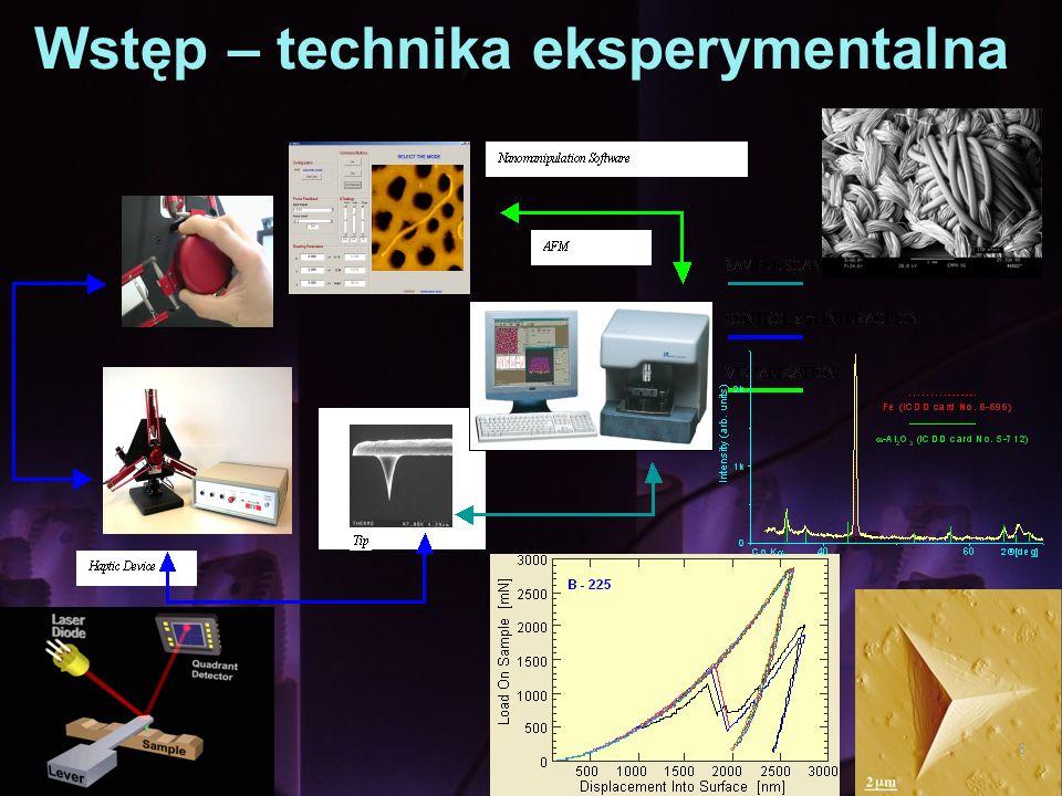 Wstęp – technika eksperymentalna