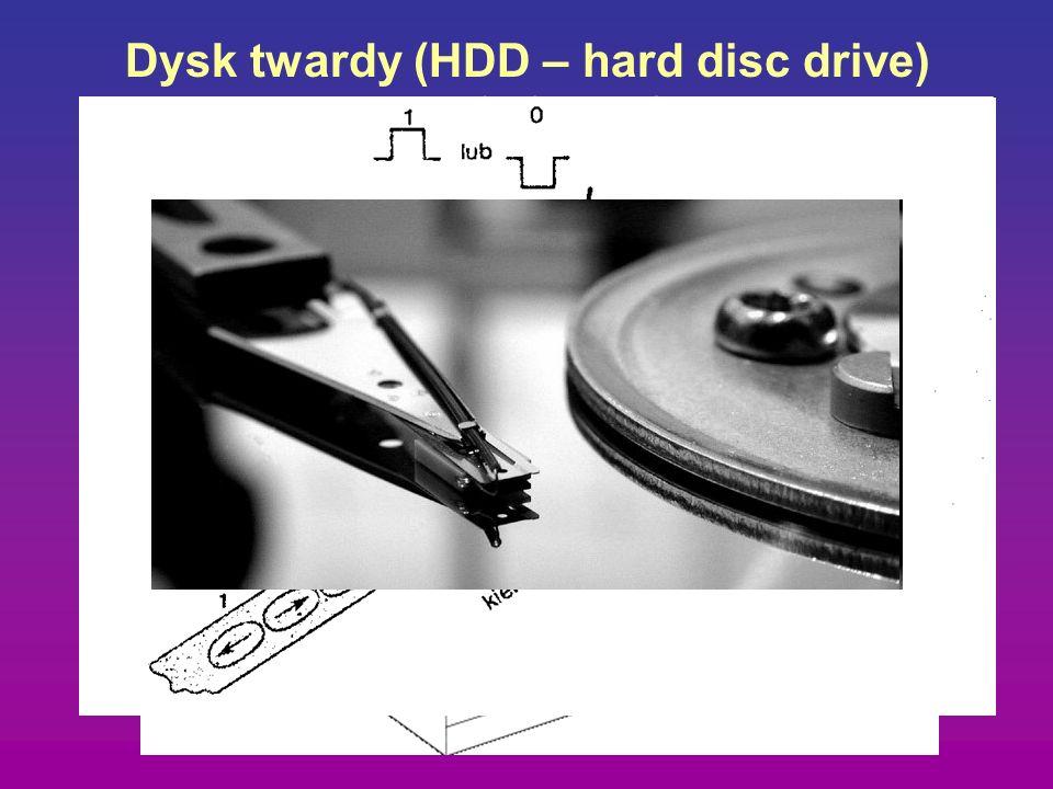 Dysk twardy (HDD – hard disc drive)