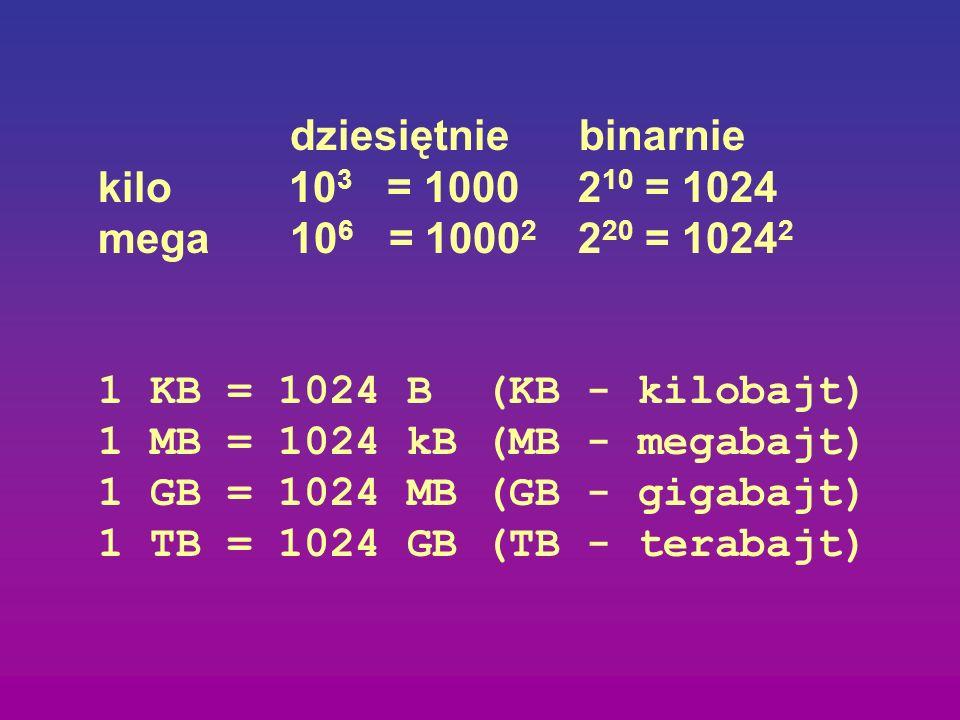 dziesiętnie binarnie kilo 103 = 1000 210 = 1024. mega 106 = 10002 220 = 10242. 1 KB = 1024 B (KB - kilobajt)