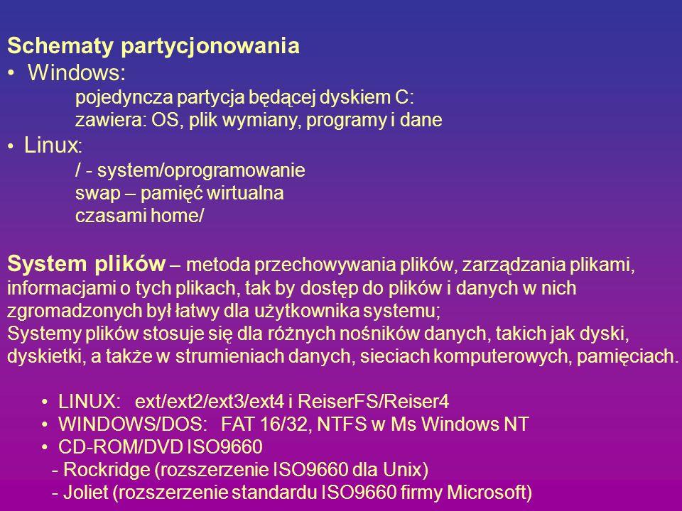 Schematy partycjonowania Windows: