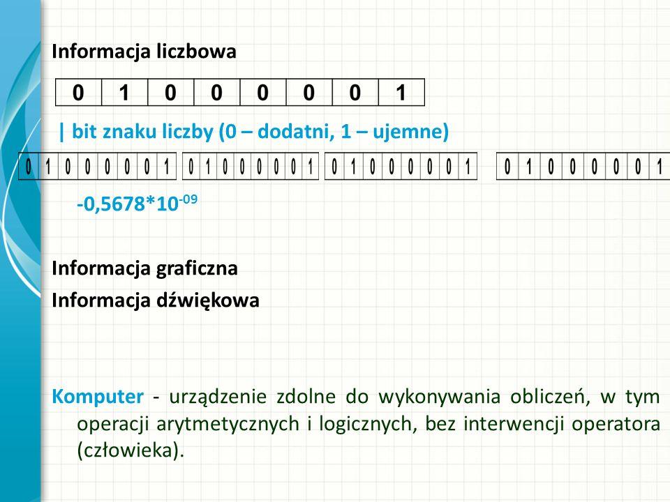Informacja liczbowa | bit znaku liczby (0 – dodatni, 1 – ujemne) -0,5678*10-09 Informacja graficzna Informacja dźwiękowa Komputer - urządzenie zdolne do wykonywania obliczeń, w tym operacji arytmetycznych i logicznych, bez interwencji operatora (człowieka).