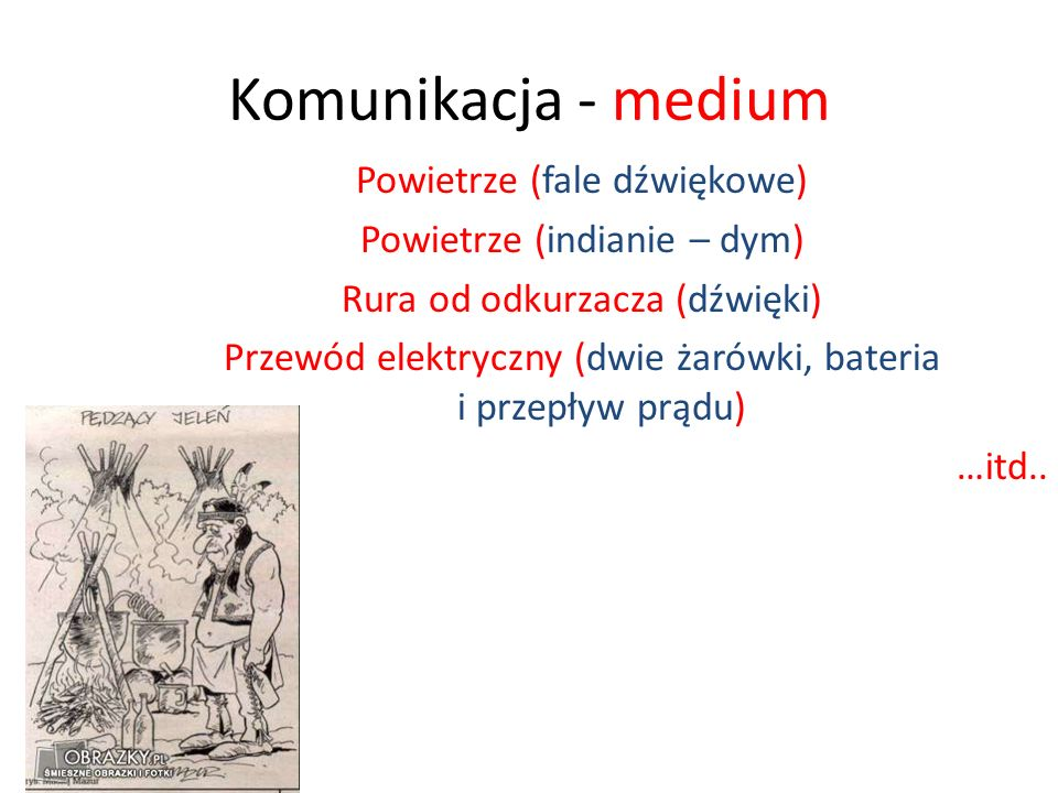 Komunikacja - medium