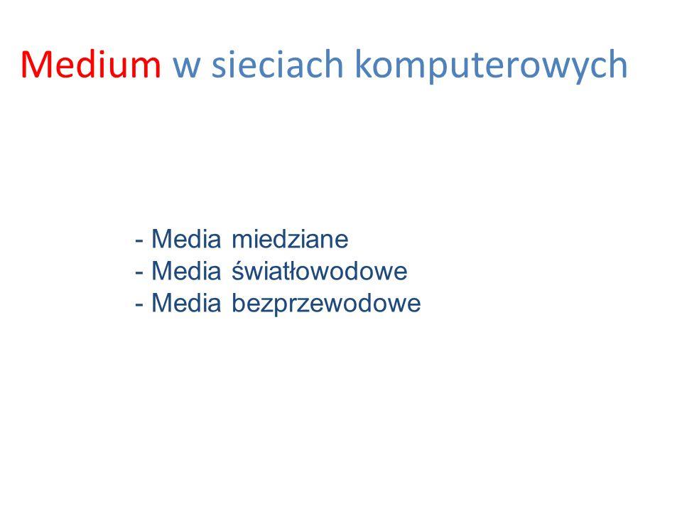 Medium w sieciach komputerowych