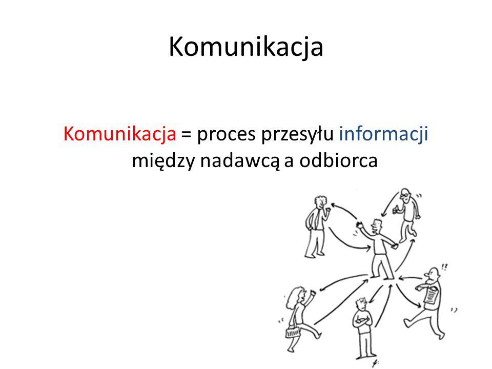 Komunikacja = proces przesyłu informacji między nadawcą a odbiorca