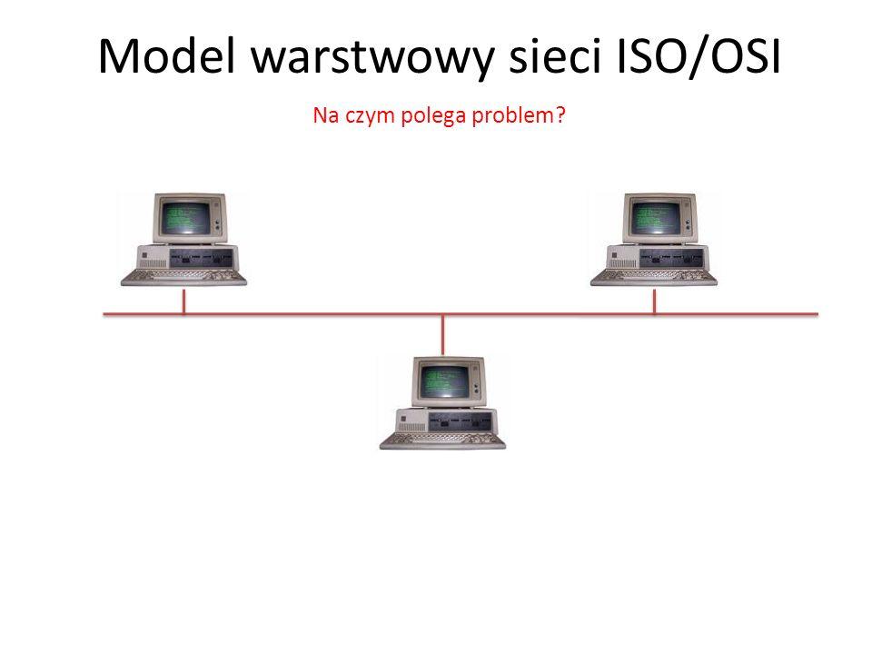 Model warstwowy sieci ISO/OSI