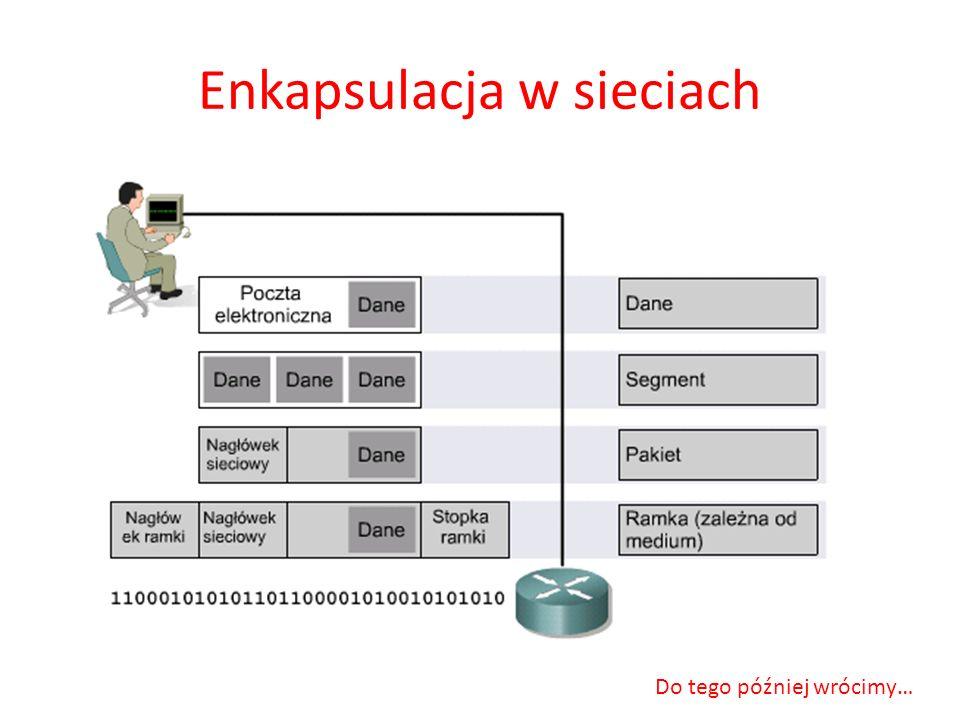 Enkapsulacja w sieciach