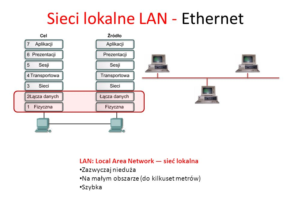 Sieci lokalne LAN - Ethernet