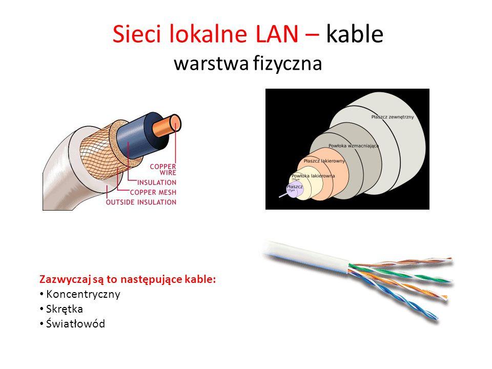 Sieci lokalne LAN – kable warstwa fizyczna