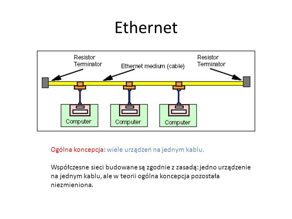 Ethernet Ogólna koncepcja: wiele urządzeń na jednym kablu.