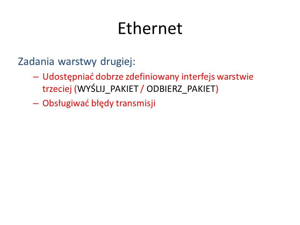 Ethernet Zadania warstwy drugiej: