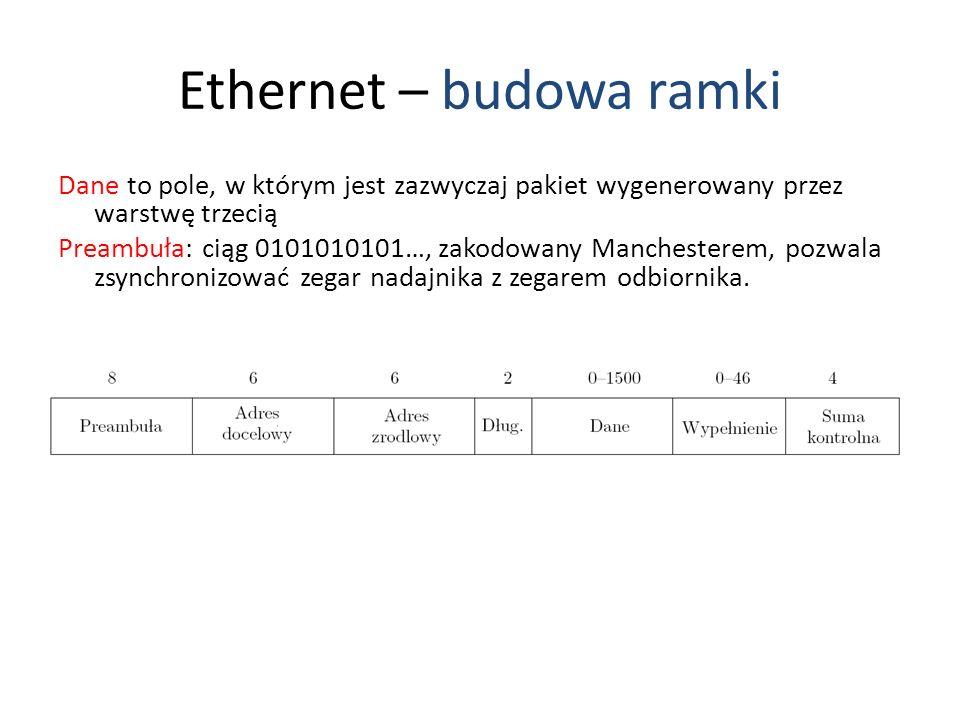 Ethernet – budowa ramki