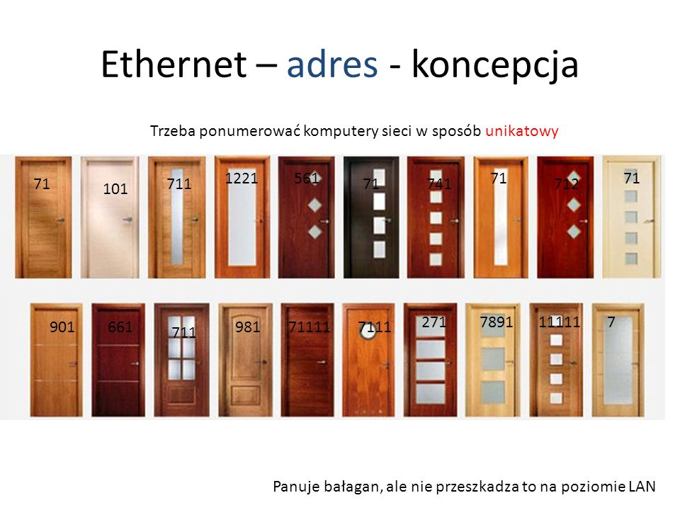 Ethernet – adres - koncepcja